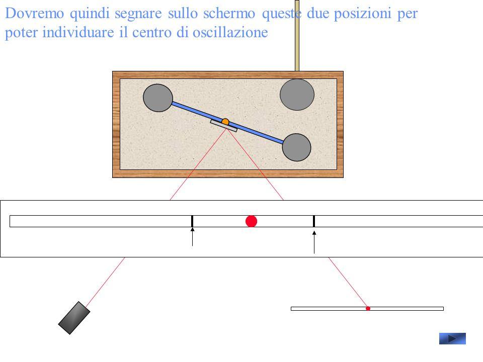 Dovremo quindi segnare sullo schermo queste due posizioni per poter individuare il centro di oscillazione