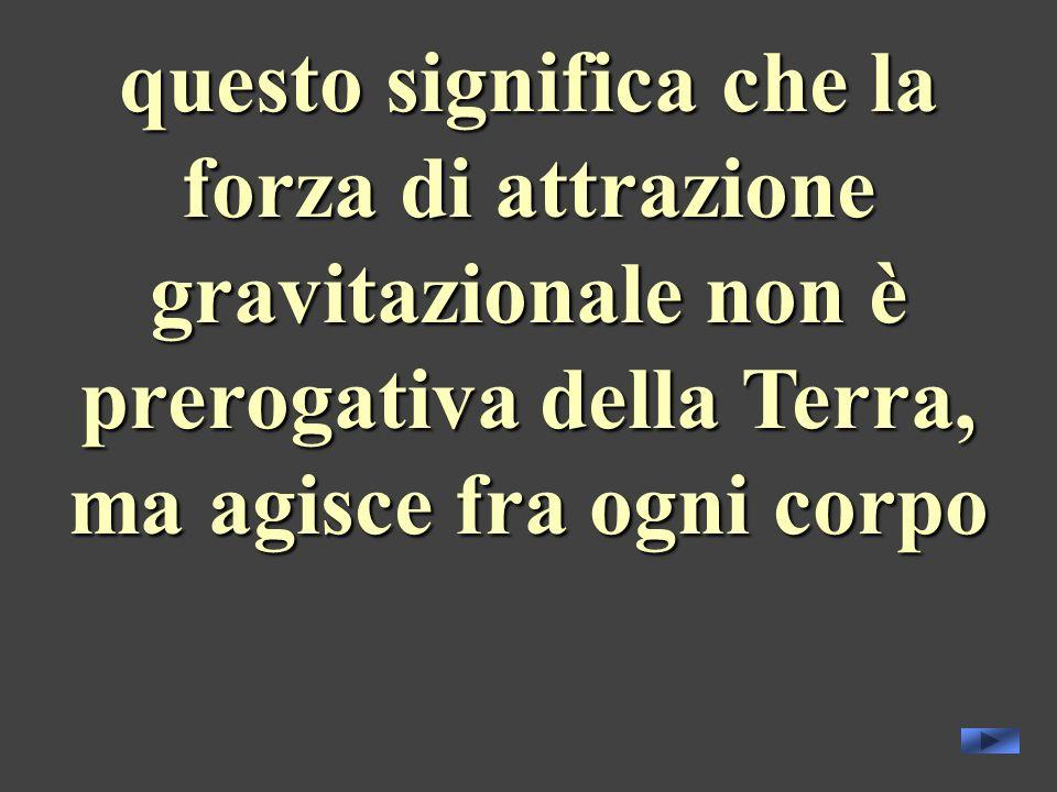 questo significa che la forza di attrazione gravitazionale non è prerogativa della Terra, ma agisce fra ogni corpo