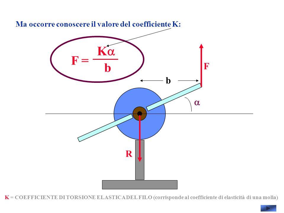 Ma occorre conoscere il valore del coefficiente K: