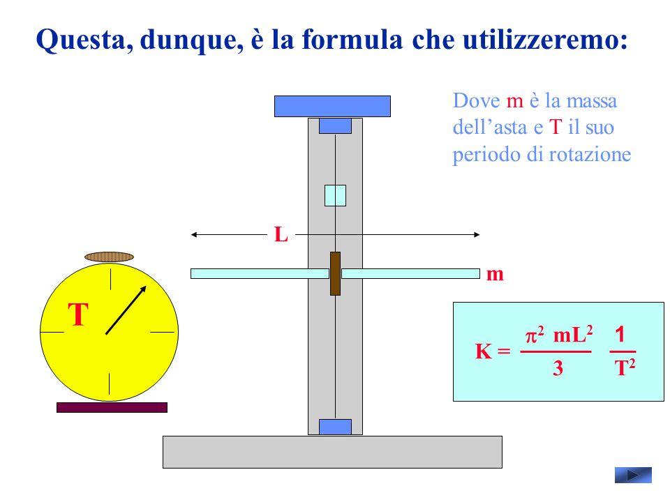 Questa, dunque, è la formula che utilizzeremo: