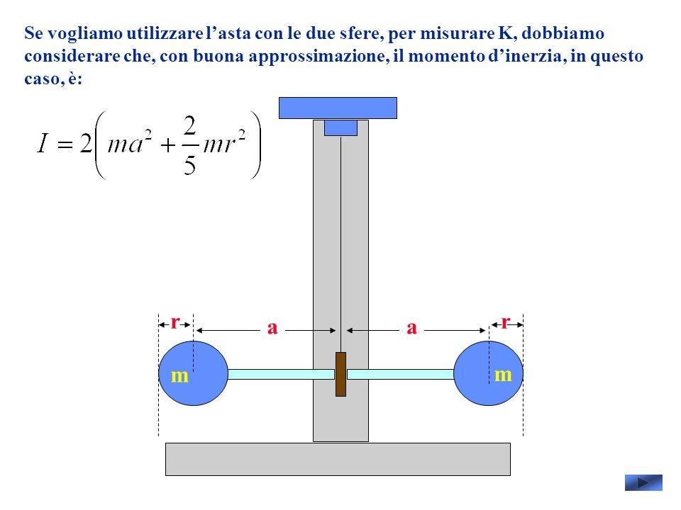 Se vogliamo utilizzare l'asta con le due sfere, per misurare K, dobbiamo considerare che, con buona approssimazione, il momento d'inerzia, in questo caso, è: