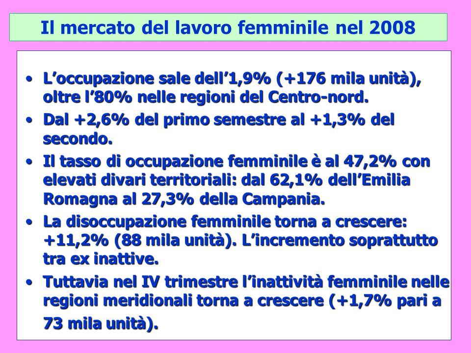 Il mercato del lavoro femminile nel 2008