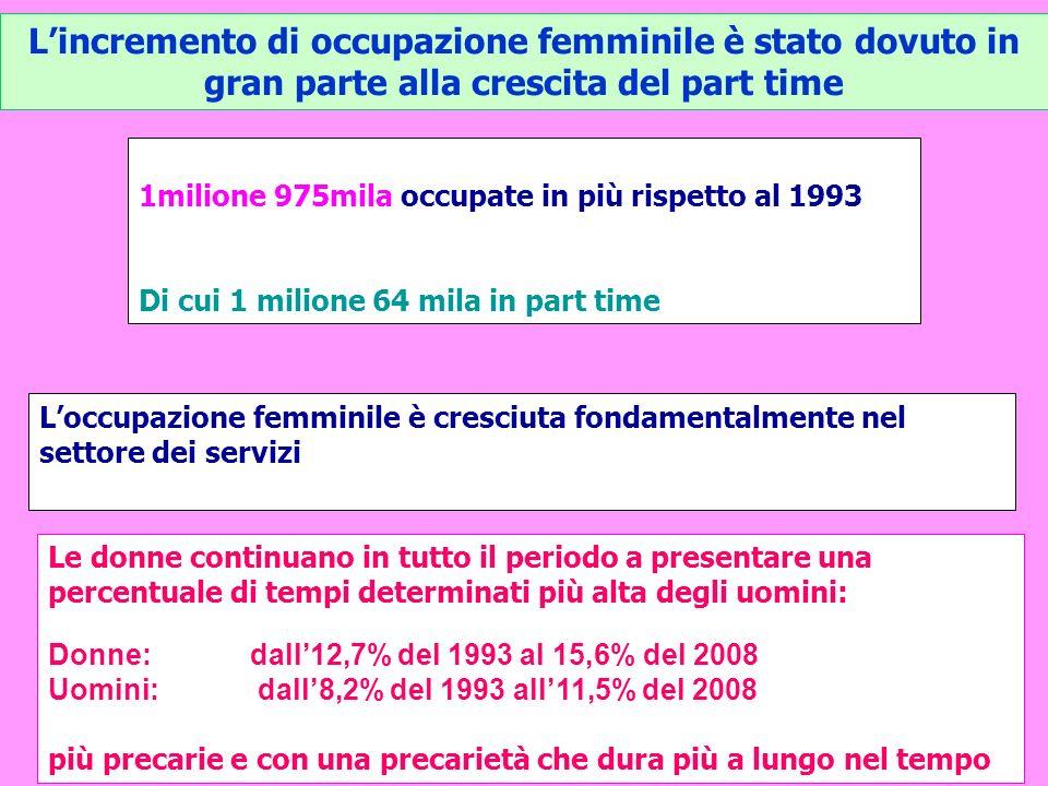 L'incremento di occupazione femminile è stato dovuto in gran parte alla crescita del part time