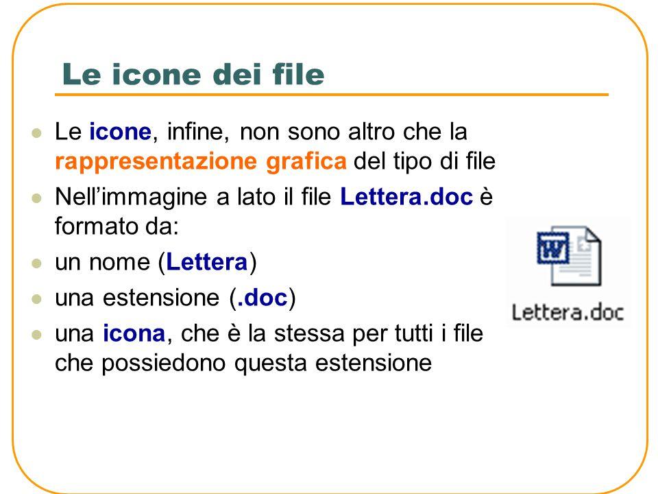 Le icone dei file Le icone, infine, non sono altro che la rappresentazione grafica del tipo di file.