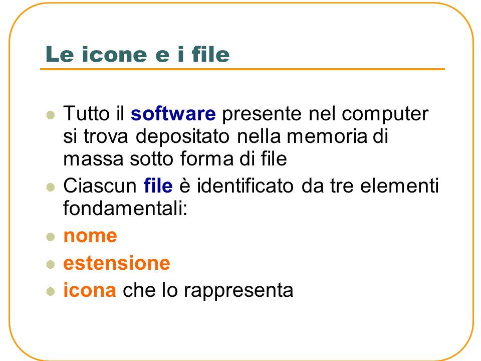 Le icone e i file Tutto il software presente nel computer si trova depositato nella memoria di massa sotto forma di file.