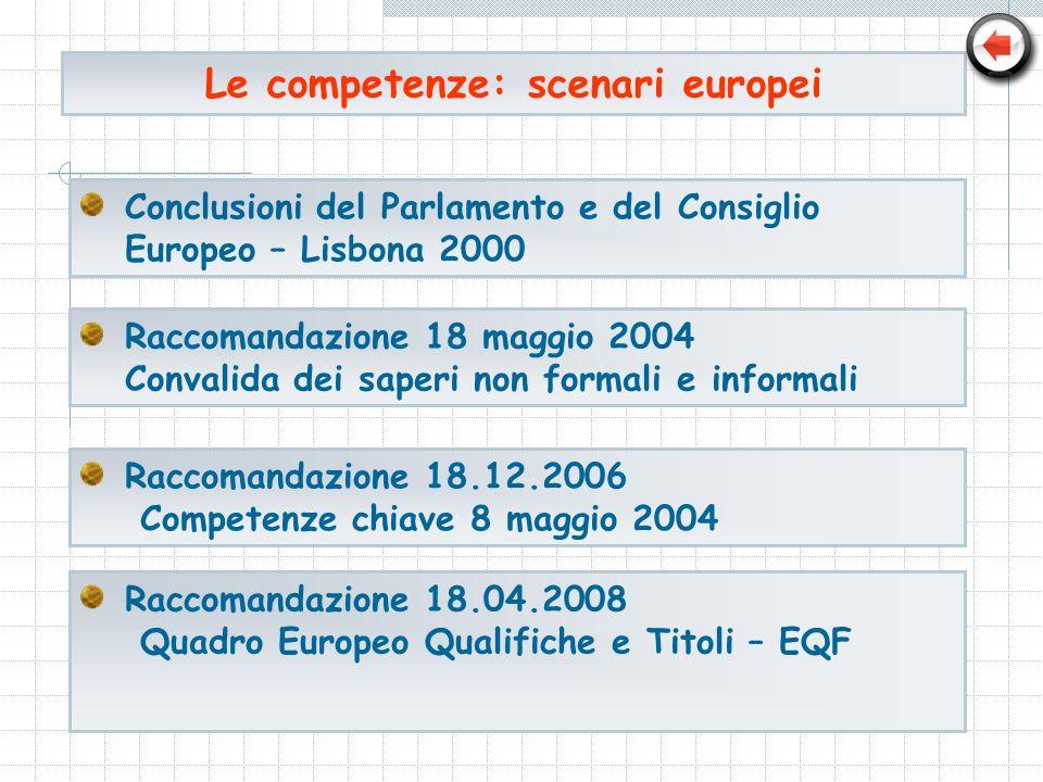 Le competenze: scenari europei