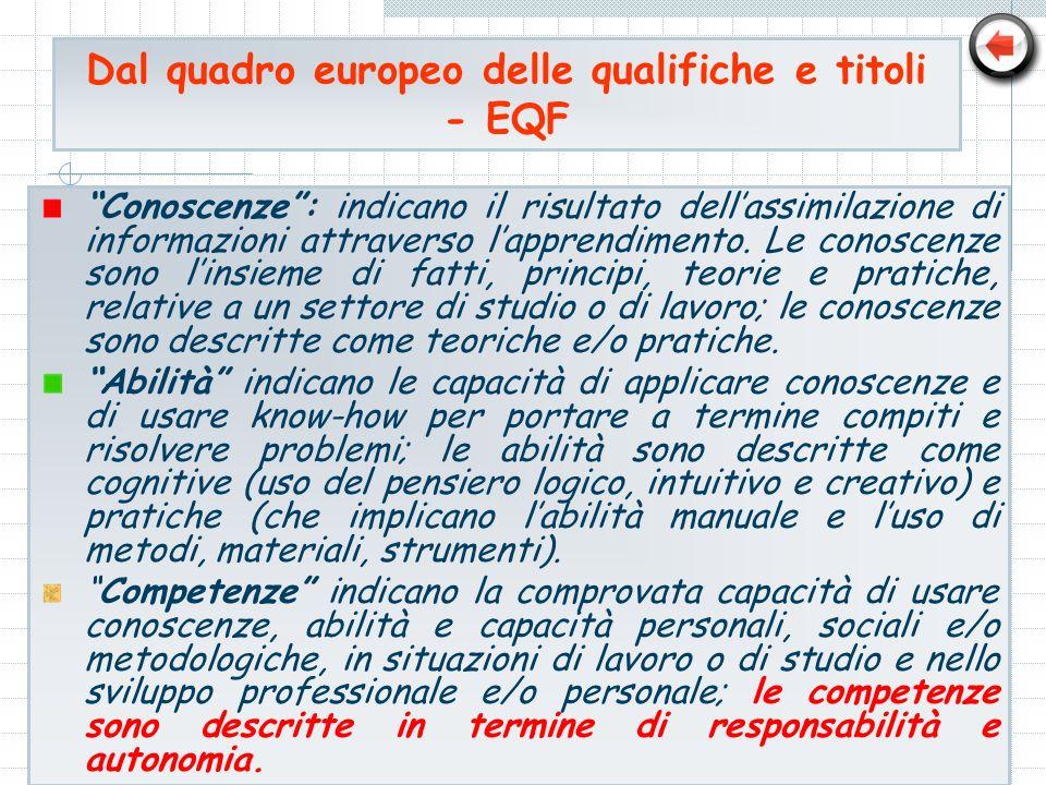 Dal quadro europeo delle qualifiche e titoli - EQF