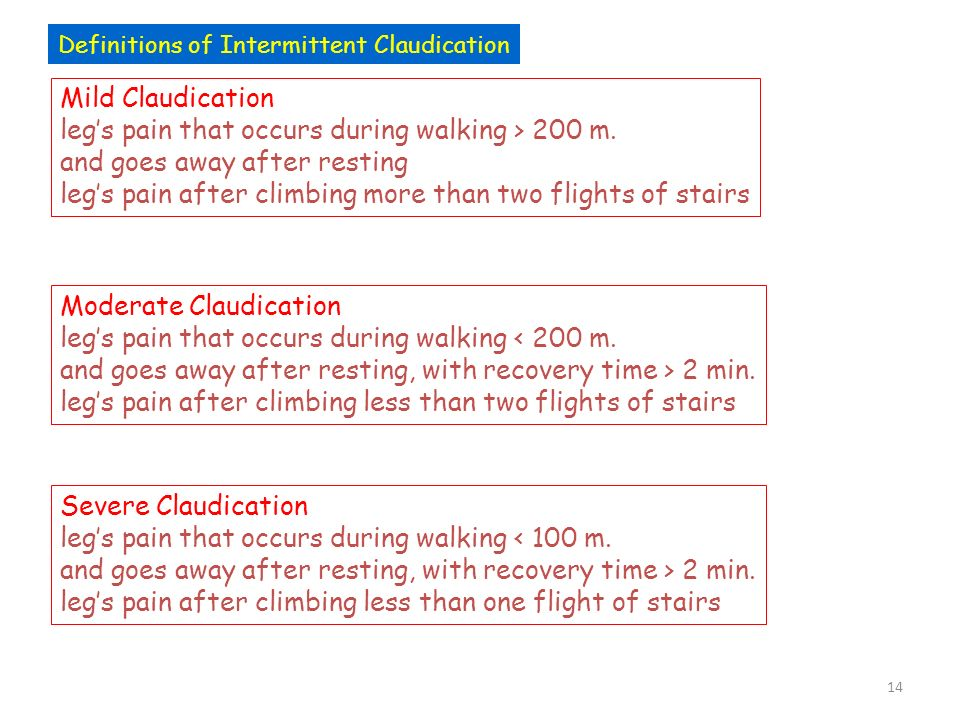 Definitions of Intermittent Claudication