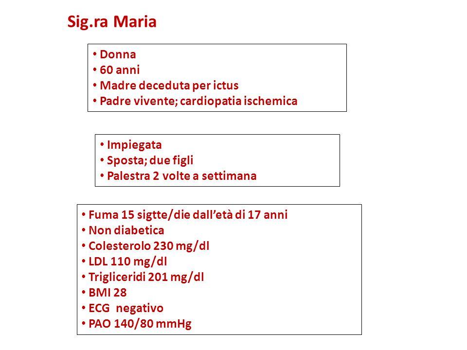 Sig.ra Maria Donna 60 anni Madre deceduta per ictus