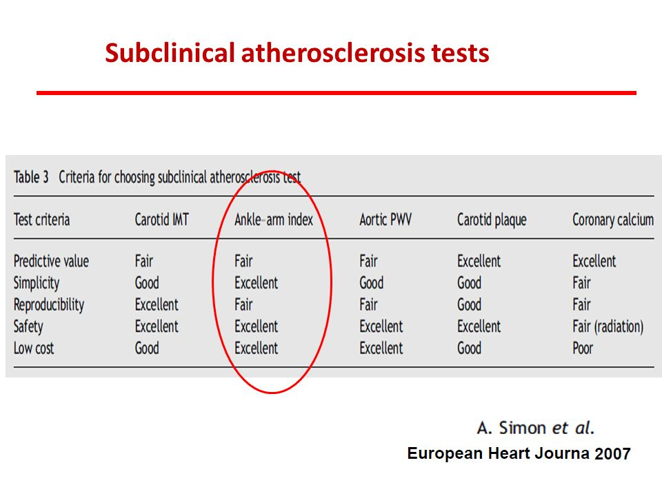 Subclinical atherosclerosis tests