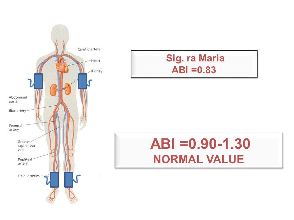 Sig. ra Maria ABI =0.83 ABI =0.90-1.30 NORMAL VALUE