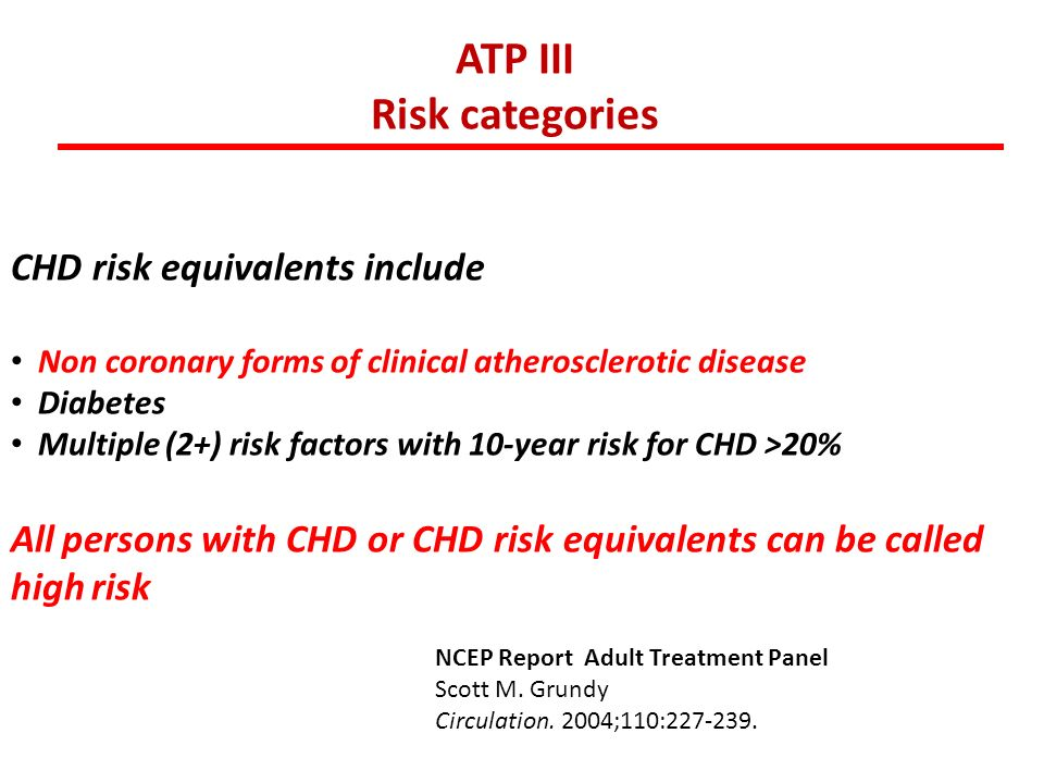 ATP III Risk categories
