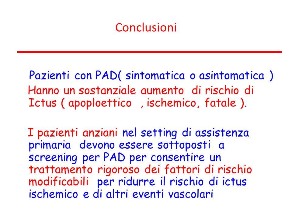 Conclusioni Pazienti con PAD( sintomatica o asintomatica ) Hanno un sostanziale aumento di rischio di Ictus ( apoploettico , ischemico, fatale ).