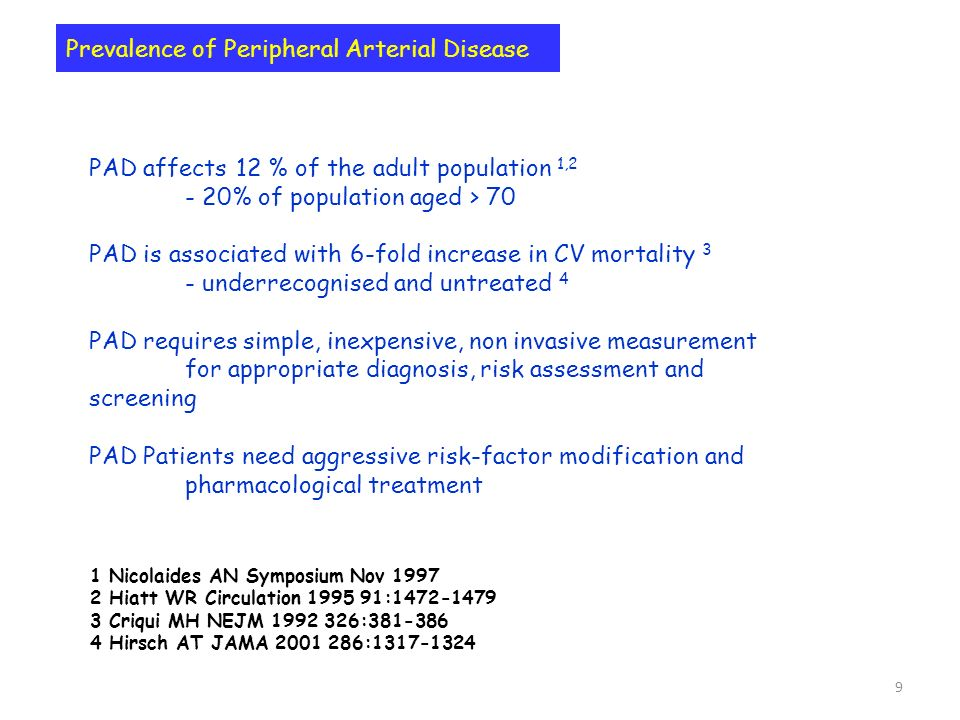 Prevalence of Peripheral Arterial Disease