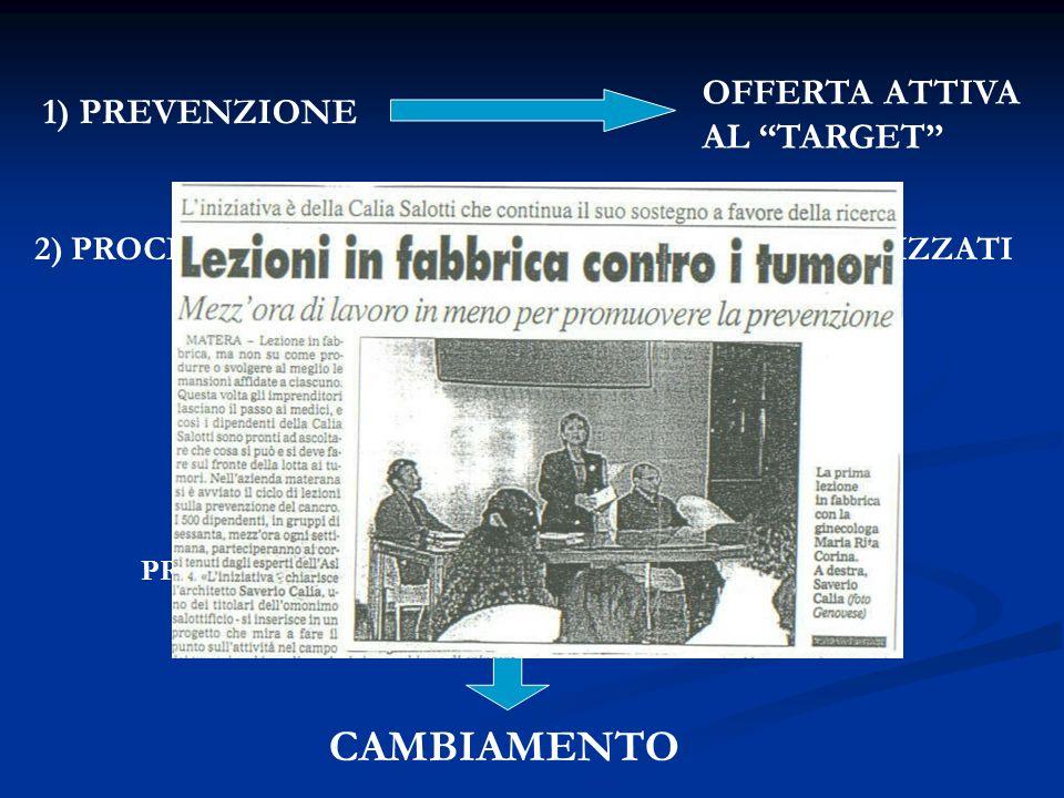 CAMBIAMENTO OFFERTA ATTIVA 1) PREVENZIONE AL TARGET