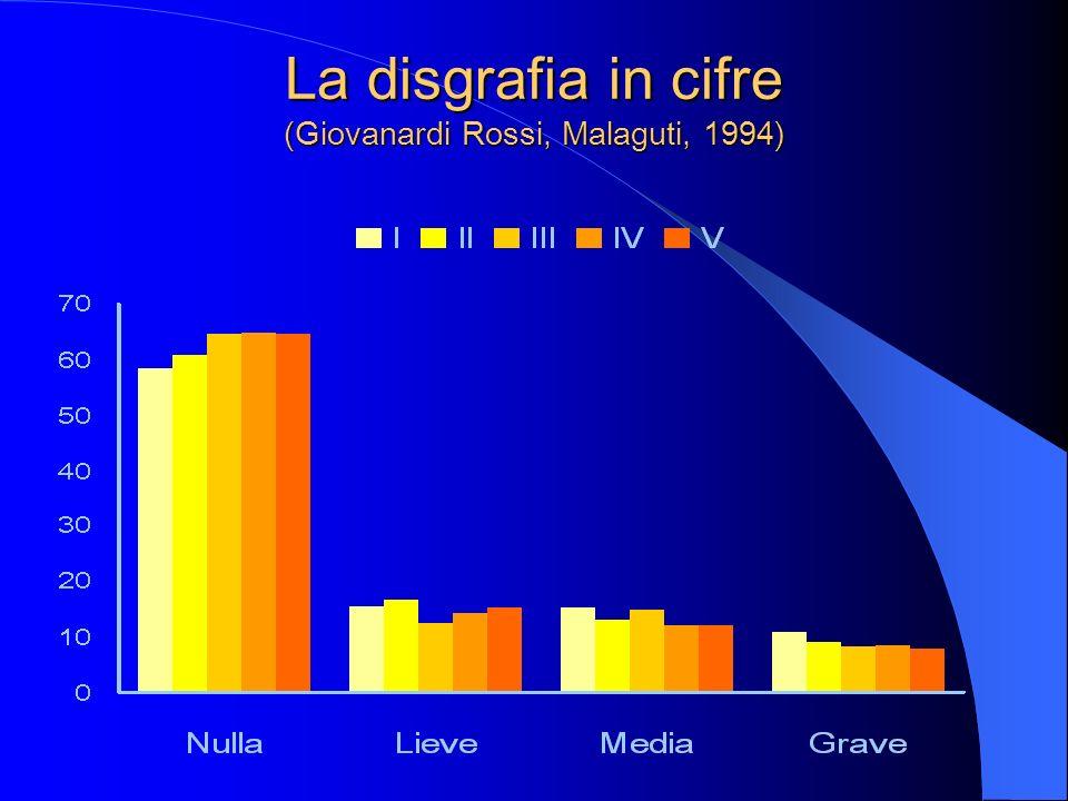 La disgrafia in cifre (Giovanardi Rossi, Malaguti, 1994)