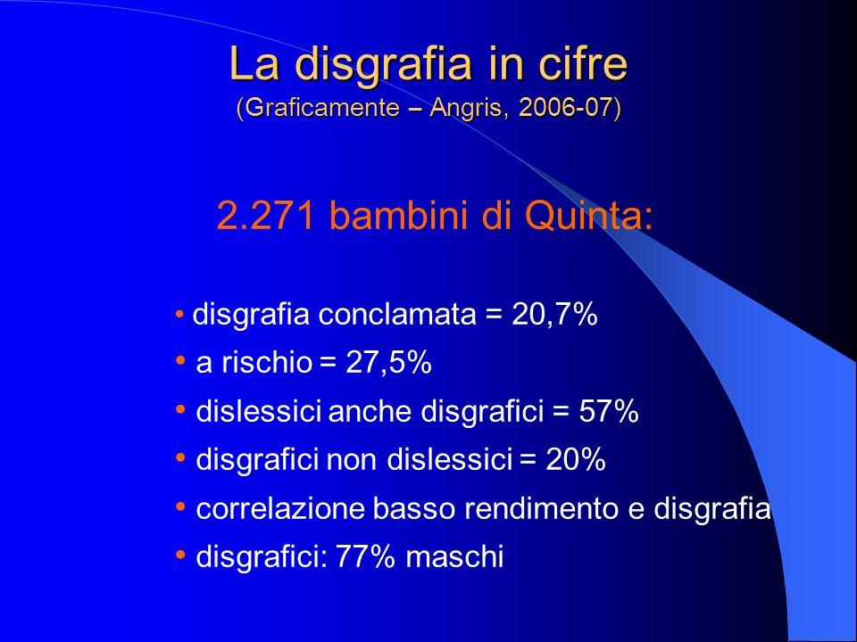 La disgrafia in cifre (Graficamente – Angris, 2006-07)