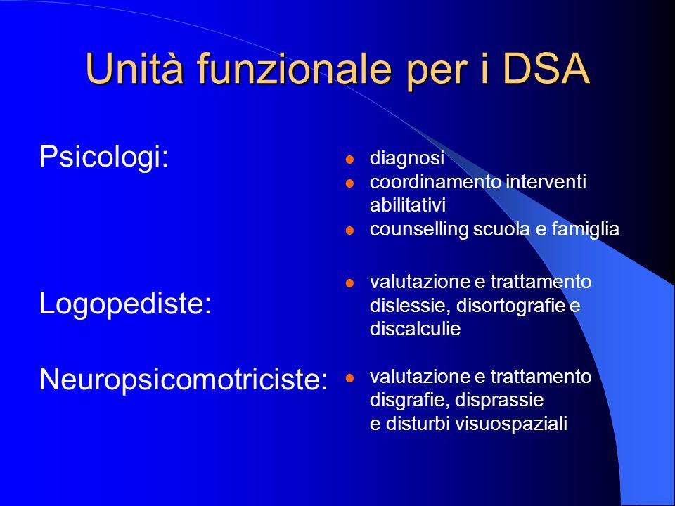 Unità funzionale per i DSA