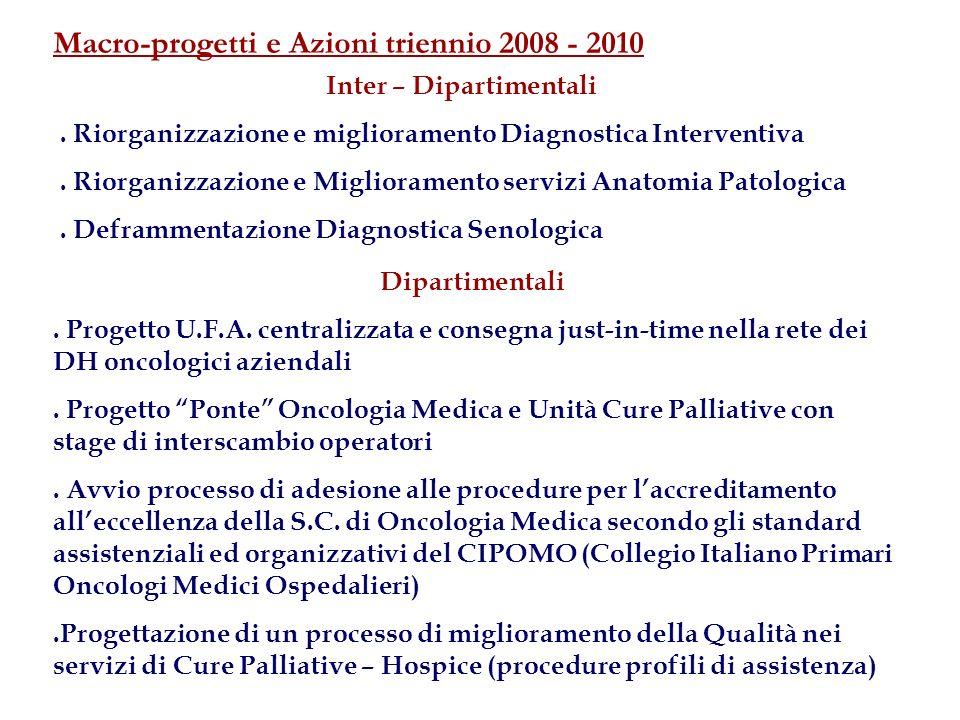 Macro-progetti e Azioni triennio 2008 - 2010