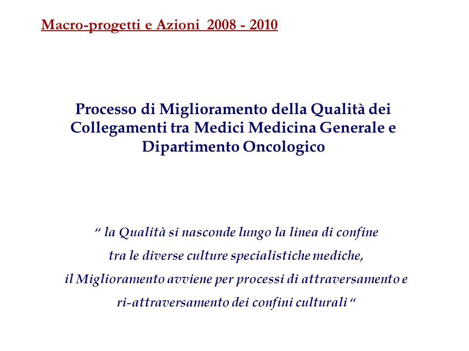 Macro-progetti e Azioni 2008 - 2010