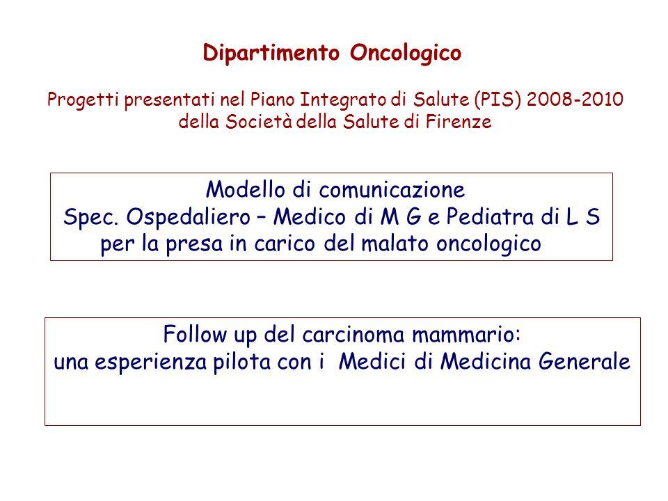 Dipartimento Oncologico