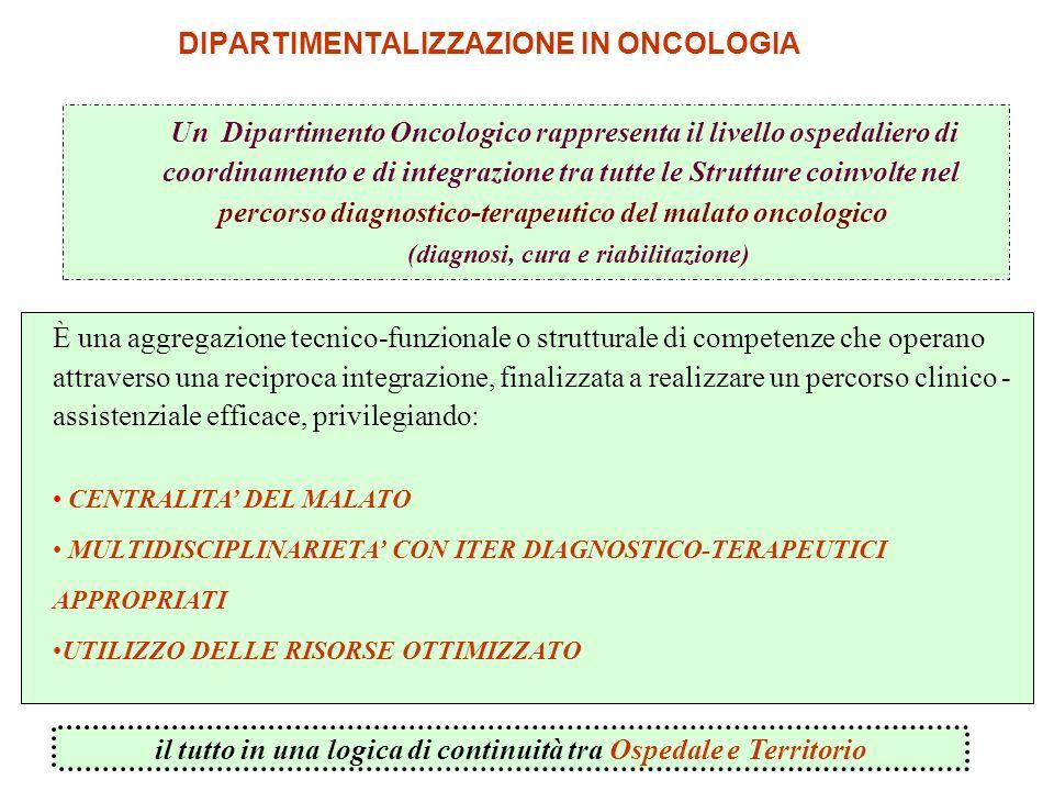DIPARTIMENTALIZZAZIONE IN ONCOLOGIA
