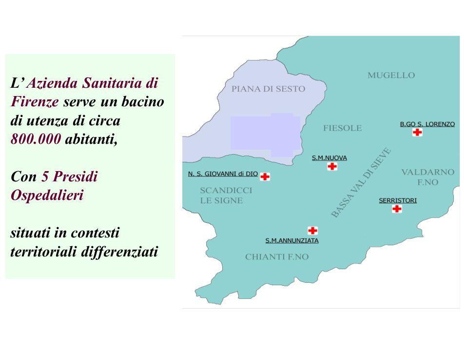 L' Azienda Sanitaria di Firenze serve un bacino di utenza di circa 800