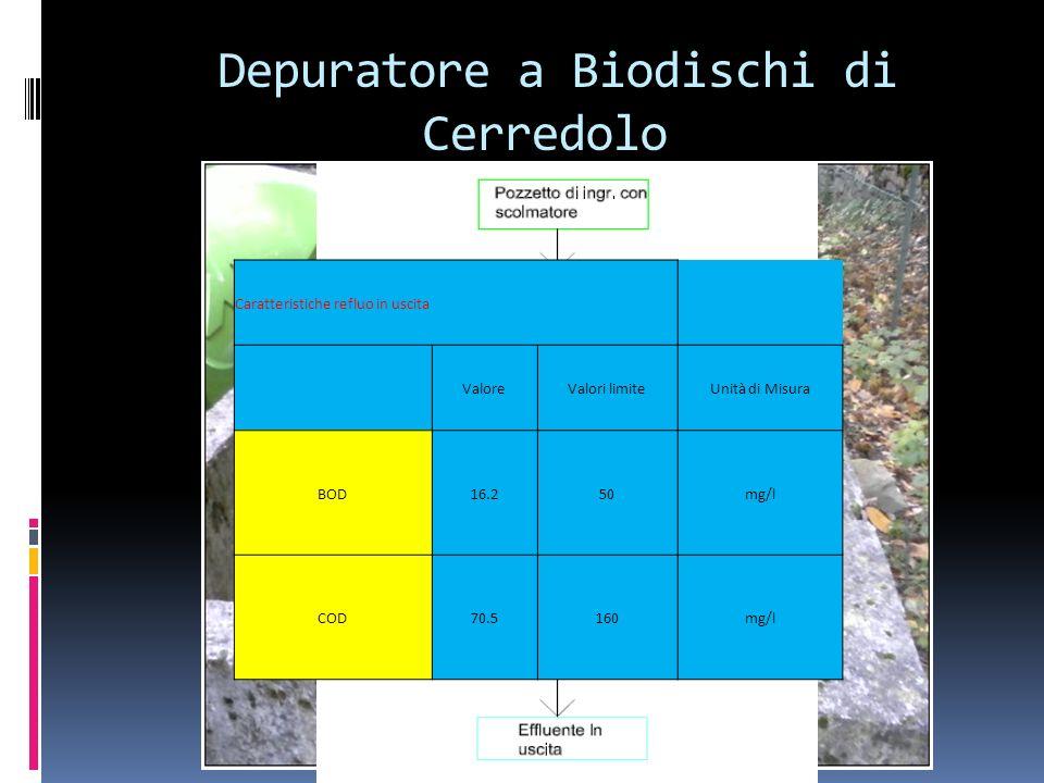 Depuratore a Biodischi di Cerredolo
