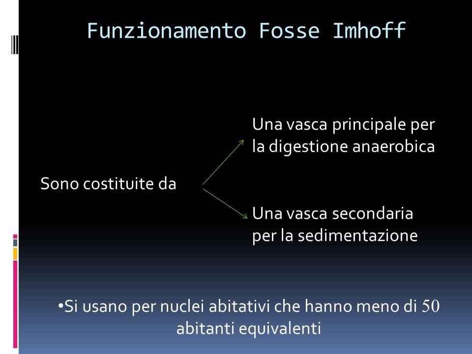 Funzionamento Fosse Imhoff