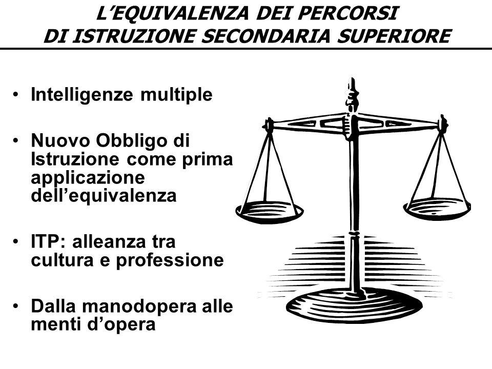 L'EQUIVALENZA DEI PERCORSI DI ISTRUZIONE SECONDARIA SUPERIORE