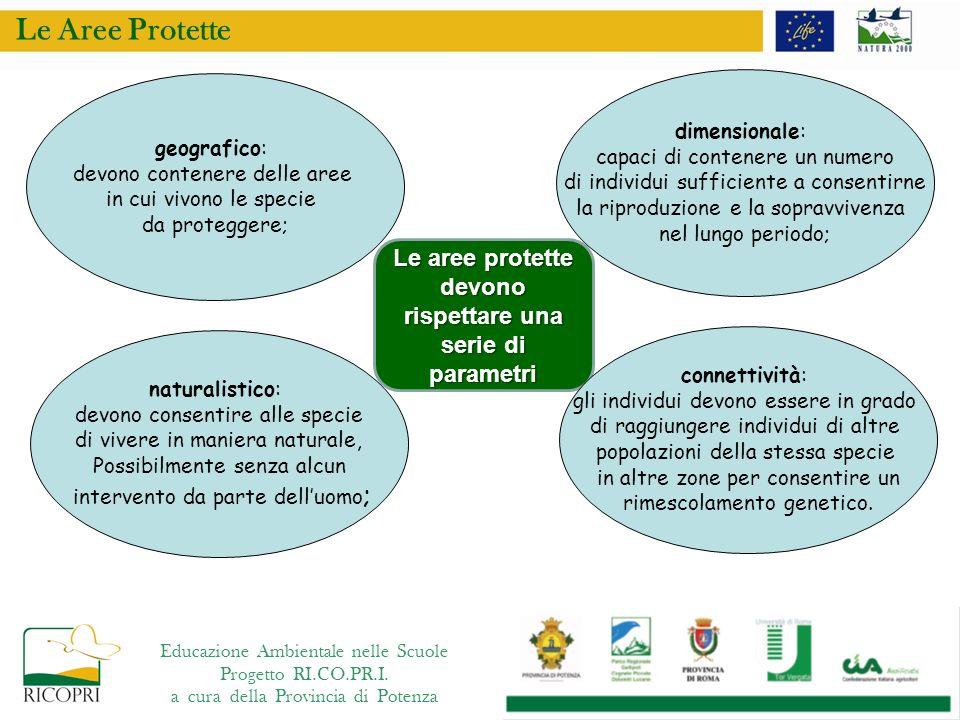 Le aree protette devono rispettare una serie di parametri