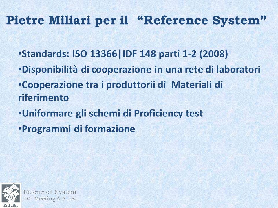Pietre Miliari per il Reference System