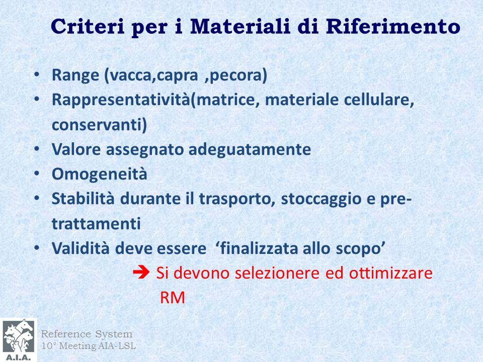 Criteri per i Materiali di Riferimento