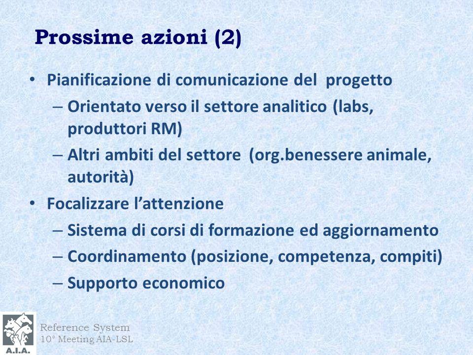 Prossime azioni (2) Pianificazione di comunicazione del progetto