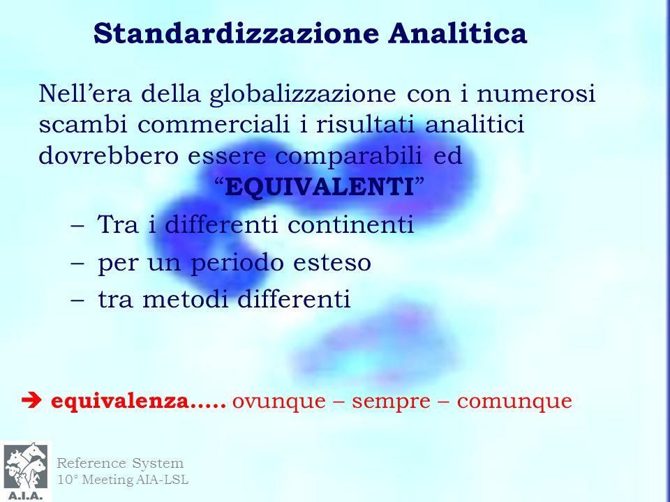 Standardizzazione Analitica