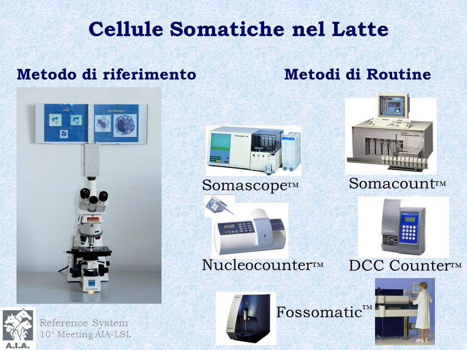 Cellule Somatiche nel Latte