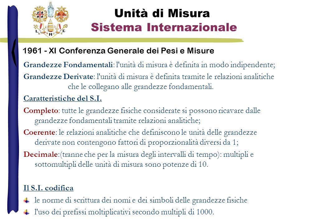Unità di Misura Sistema Internazionale
