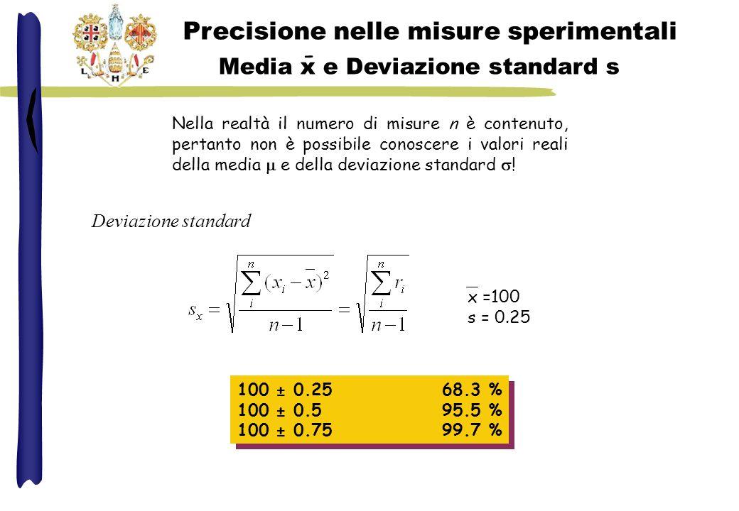 - Precisione nelle misure sperimentali Media x e Deviazione standard s