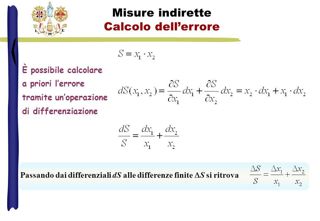 Misure indirette Calcolo dell'errore