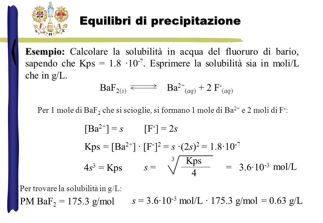BaF2(s) Ba2+(aq) + 2 F-(aq)