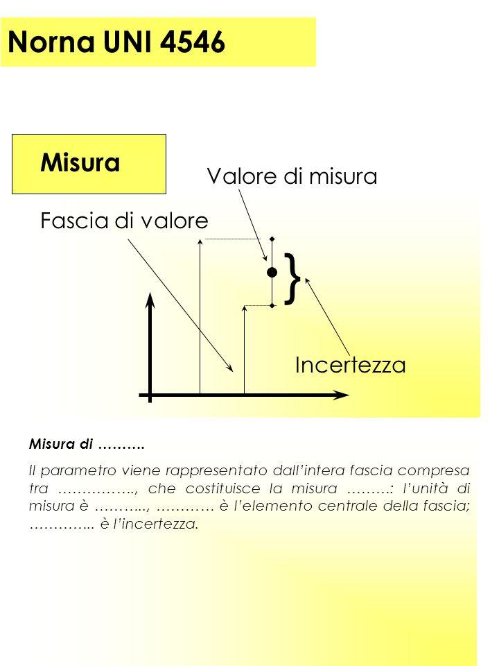 } Norna UNI 4546 Misura Valore di misura Fascia di valore Incertezza