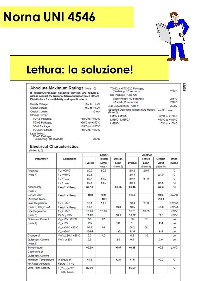 Norna UNI 4546 Lettura: la soluzione!