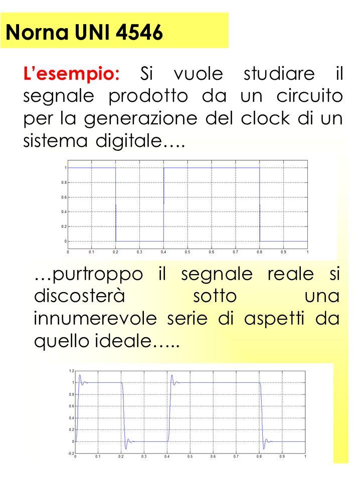 Norna UNI 4546 L'esempio: Si vuole studiare il segnale prodotto da un circuito per la generazione del clock di un sistema digitale….