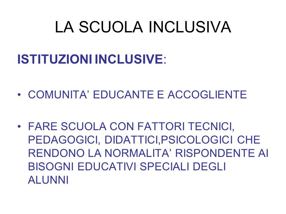 LA SCUOLA INCLUSIVA ISTITUZIONI INCLUSIVE: