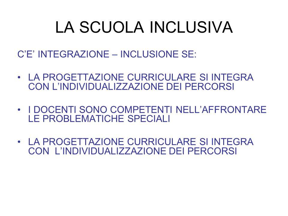 LA SCUOLA INCLUSIVA C'E' INTEGRAZIONE – INCLUSIONE SE: