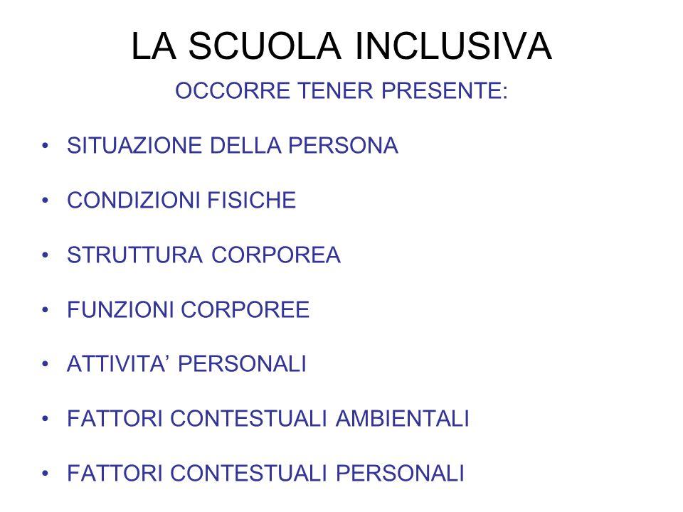 OCCORRE TENER PRESENTE: