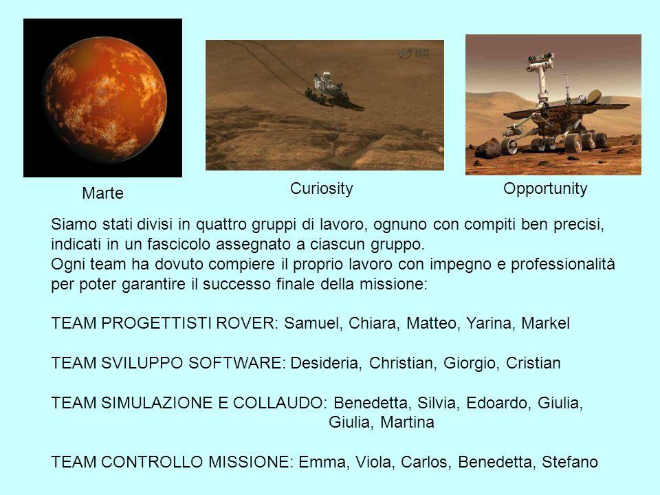 Curiosity Opportunity. Marte. Siamo stati divisi in quattro gruppi di lavoro, ognuno con compiti ben precisi,