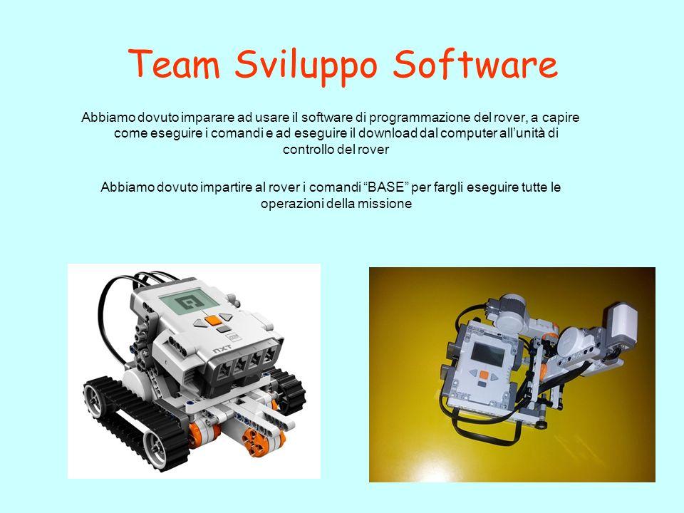 Team Sviluppo Software
