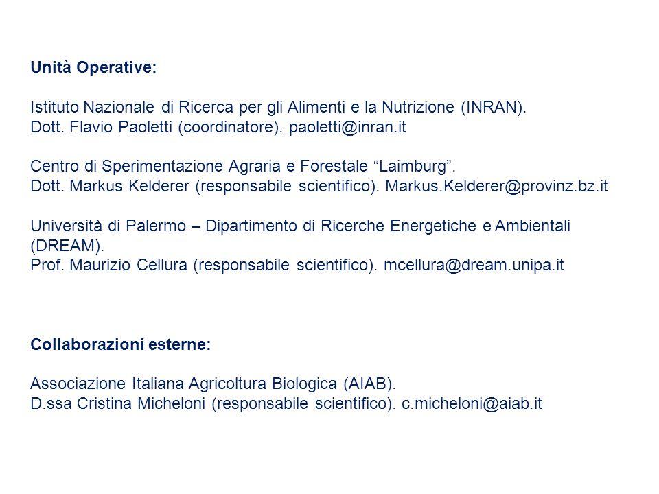 Unità Operative: Istituto Nazionale di Ricerca per gli Alimenti e la Nutrizione (INRAN). Dott. Flavio Paoletti (coordinatore). paoletti@inran.it.