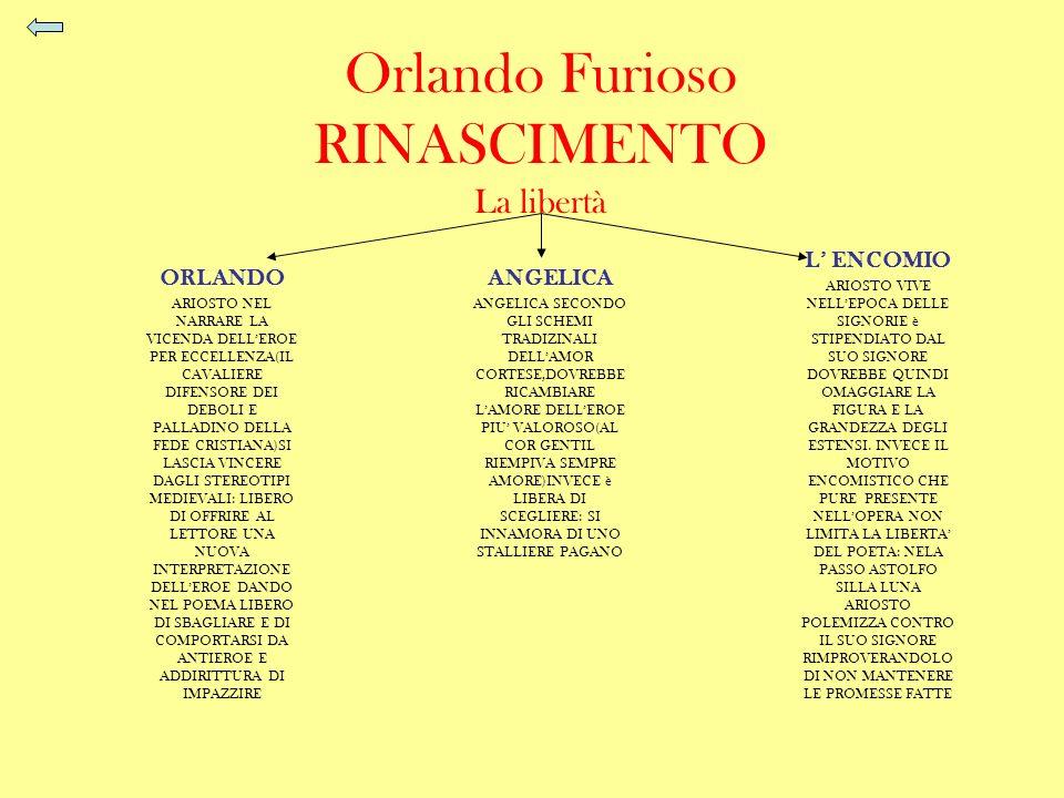 Orlando Furioso RINASCIMENTO La libertà